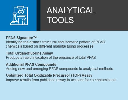 Battelle's analytical tools capabilities for PFAS