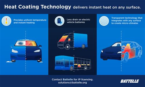 Battelle Heat Coating Technology _Infographic4